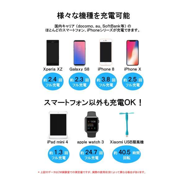 ※1/24(木)販売終了【正規品】10000mAh Mi Power Bank 2 (シルバー/ブラック) | Xiaomi (小米、シャオミ) モバイルバッテリー iPhone/iPad/Android/軽量薄型|starq-online|05