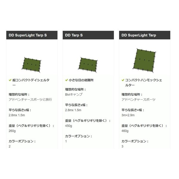 DD タープ 3.5 x 3.5 オリーブグリーン パップテント Tarp DDハンモック 4本のガイライン&ペグ付き 対水圧3000mm|steposwc|16