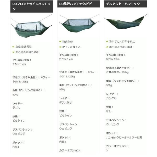 DDハンモック フロントラインハンモック MC マルチカム 迷彩 カモ柄 蚊帳付き|steposwc|11