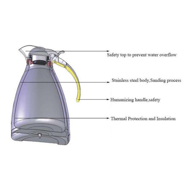 2L 4色選べ 魔法瓶 コーヒーポット 家庭用 湯や冷水ボトル 二重壁 ステンレス鋼製 優しいデザイン - 青, ベース径:14.5cm全高:28cm|stk-shop|10