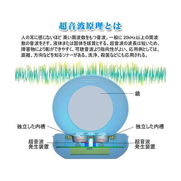 Blumway 超音波洗浄機 レンズクリーナー ミニ超音波洗浄器 蛋白除去 (ホワイト)|store309|06