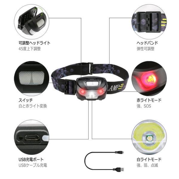 SUCCUL LEDヘッドランプ ヘッドライト 明るい 5モード 防水軽量 USB充電式 キャンプ お釣り ハイキング アウトドア
