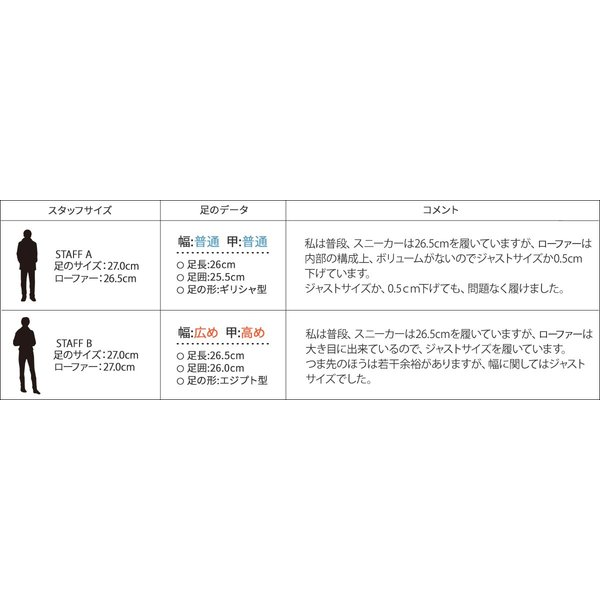 REGAL 靴 メンズ リーガル ストレートチップ 011RAL ビジネスシューズ 防水 10/19 再入荷|sugaronlineshop|06