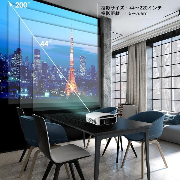 ELEPHAS プロジェクター LED 3600lm 1080PフルHD対応 1920×1080最大解像度 スピーカー2つ内蔵 USB×2/