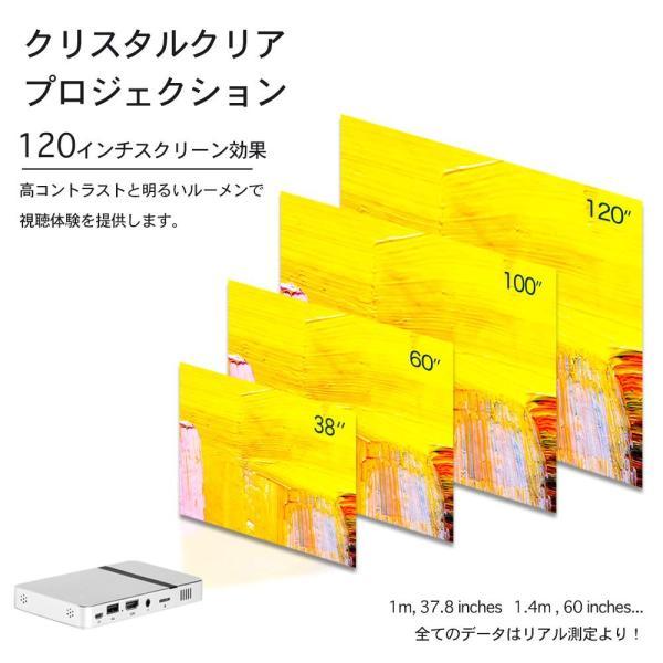 iCODIS G2 ミニ プロジェクター 小型 DLP 150ANSI(1200 ISO 21118)ルーメン 1080PフルHD対応 85|suityuugekka