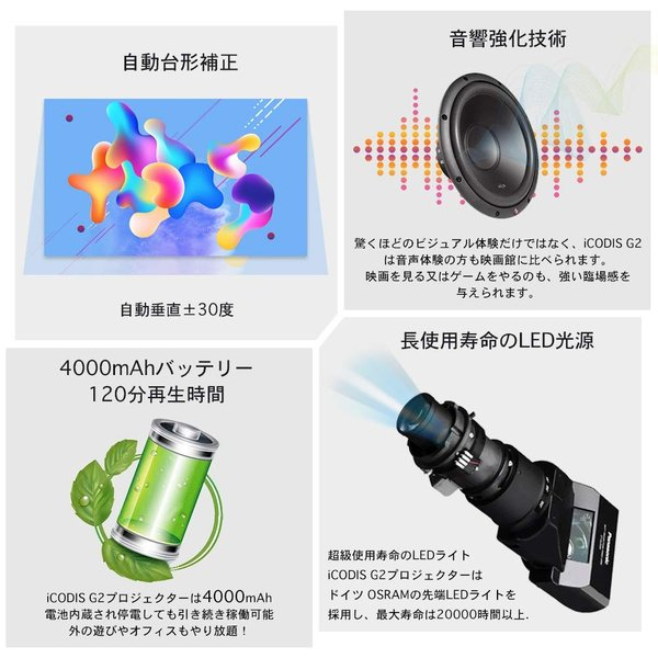 iCODIS G2 ミニ プロジェクター 小型 DLP 150ANSI(1200 ISO 21118)ルーメン 1080PフルHD対応 85|suityuugekka|03