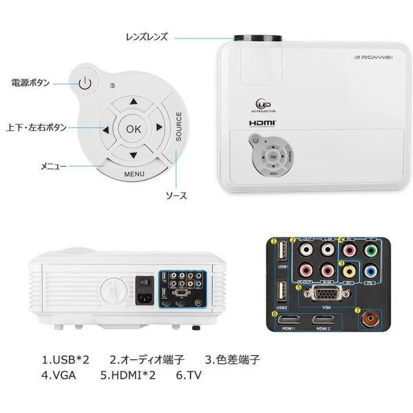 LED プロジェクター 3900ルーメン 1080P ズーム機能 台形補正 HDMIケーブル付属 iPhone/iPad/PC/スマホ/タブ