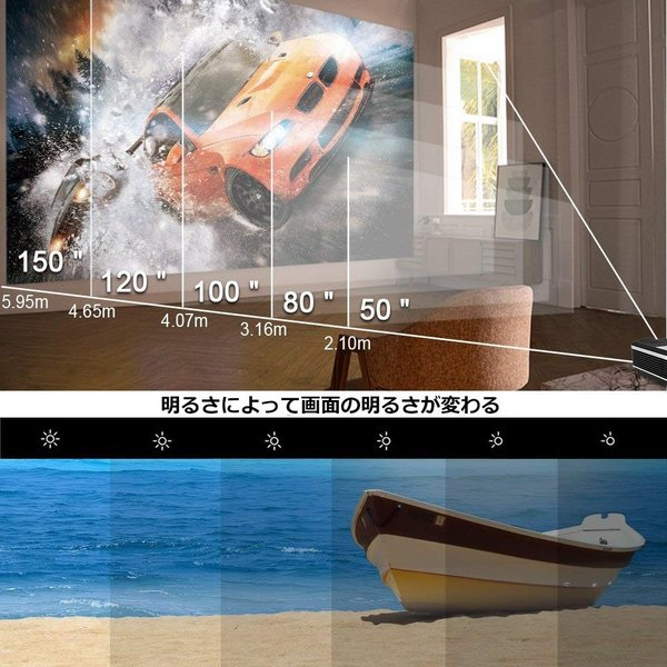 LED プロジェクター Wi-Fi HDMI 3300ルーメン1080pフルHD ホームシアター プロジェクター 無線接続 iPhone/i