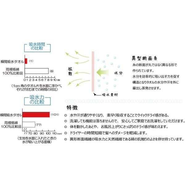 日本製 泉州タオル 瞬間吸水 ヘアーキャップ ホワイト 頭回り約40×62cm SKKS-150|suityuugekka|05
