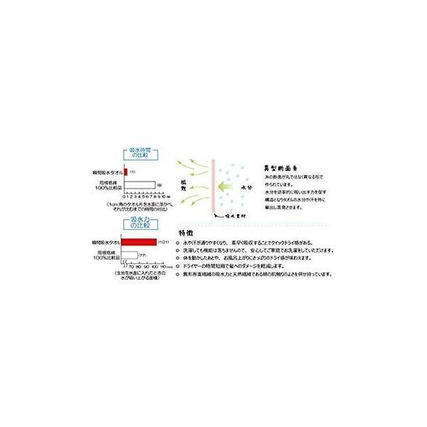 日本製 泉州タオル 瞬間吸水 ヘアーキャップ ホワイト 頭回り約40×62cm SKKS-150|suityuugekka|07