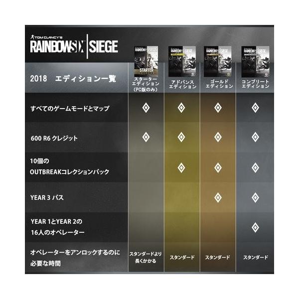 レインボーシックスシージ アドバンスエディション  プレステ4 ゲーム ソフト ps4 中古|sumahoselect|02