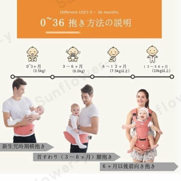 抱っこ紐 夏 抱っこひも ベビー抱っこ紐 スリング 赤ちゃん抱っこ紐 ップシート付き 出産祝い 新生児 調整可 O脚の形成に防止|sunflower-y|16