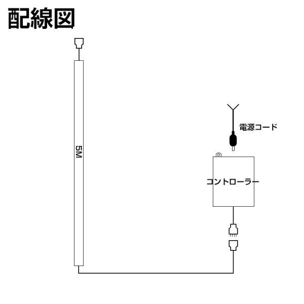 防水 高輝度フルカラー RGB 3chip 5050 SMD LEDテープライト 5m/300連 リモコン付 黒/白ベース 連結式 正面発光 両面テープ、ケーブル付属で簡単取り付け!|sunpie|02