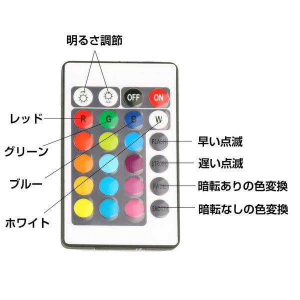 防水 高輝度フルカラー RGB 3chip 5050 SMD LEDテープライト 5m/300連 リモコン付 黒/白ベース 連結式 正面発光 両面テープ、ケーブル付属で簡単取り付け!|sunpie|05