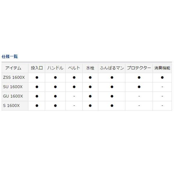 ダイワ(Daiwa) クーラーボックス 釣り プロバイザーHD GU 1600X ブラック