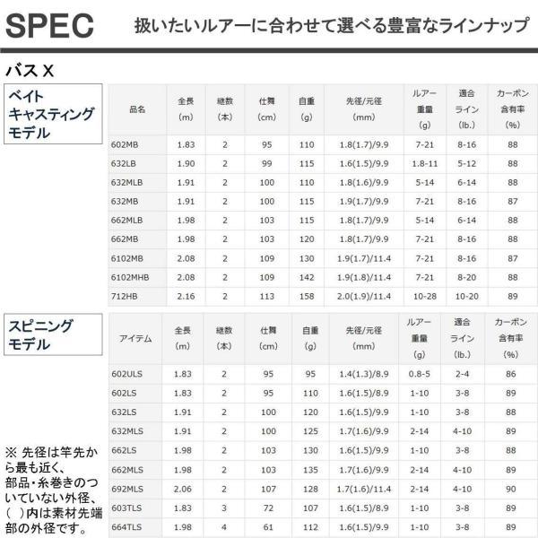 ダイワ(Daiwa) バスロッド スピニング バスX 632LS 釣り竿|sunrise-eternity|02
