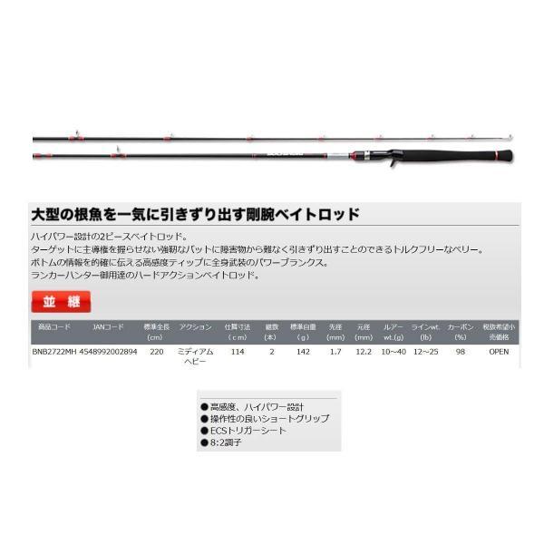 プロックス (PROX) ブチヌキBC-2 BNB2722MH 722MH