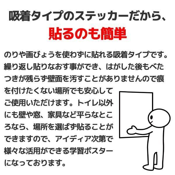 学習ポスター「分数をマスターしよう!」部屋用 小学生 算数 A5サイズ sunrise-gogo 04