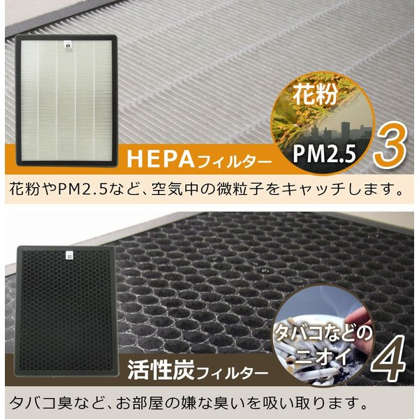 空気清浄機 13畳 花粉 PM2.5対応 HEPAフィルター 静音 一人暮らし コンパクト マイナスイオン 埃 タバコ 一人暮らし Sunruck SR-AC802-WH|sunruck-direct|07
