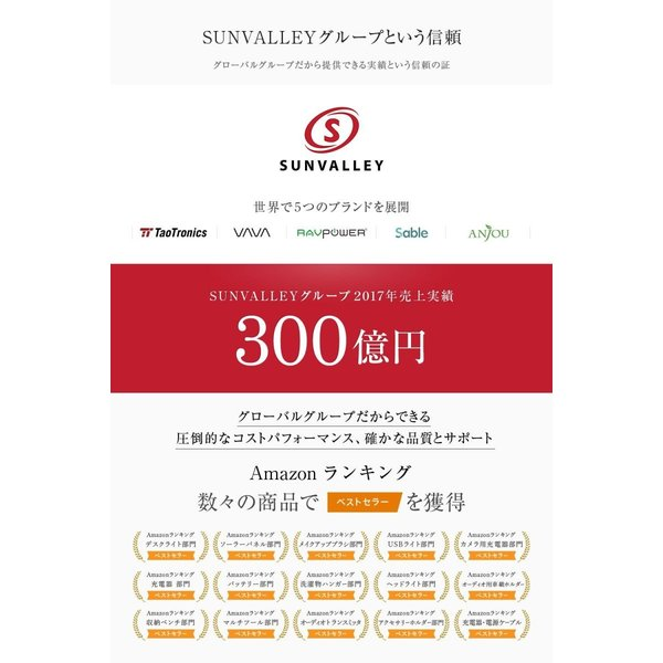 モバイルバッテリー RAVPower 26800mAh USB-C 急速充電 (デュアル入力、3台同時充電) iPhone / iPad / Android / 2015 MacBook 等対応|sunvalley-brands-jp|02