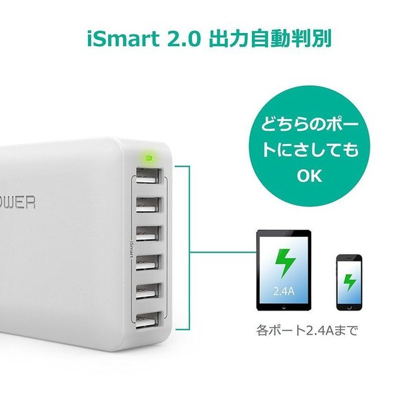 RAVPower USB充電器 (60W 6ポート) USB コンセント 急速 iPhone / iPad / Android 等対応|sunvalley-brands-jp|04