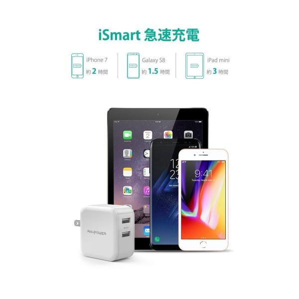 RAVPower USB 充電器 急速 (24W 2ポート) 折畳式プラグ iPhone/iPad/Android 等対応|sunvalley-brands-jp|03