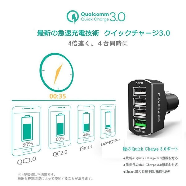 Quick Charge 3.0 USBカーチャージャー RAVPower 54W 4ポート 車載充電器 急速充電 iPhone iPad Android スマホ タブレット 対応 sunvalley-brands-jp 03
