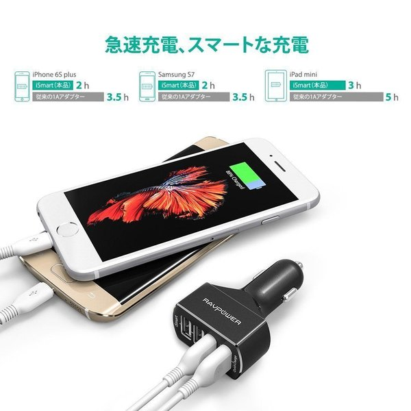 Quick Charge 3.0 USBカーチャージャー RAVPower 54W 4ポート 車載充電器 急速充電 iPhone iPad Android スマホ タブレット 対応 sunvalley-brands-jp 05