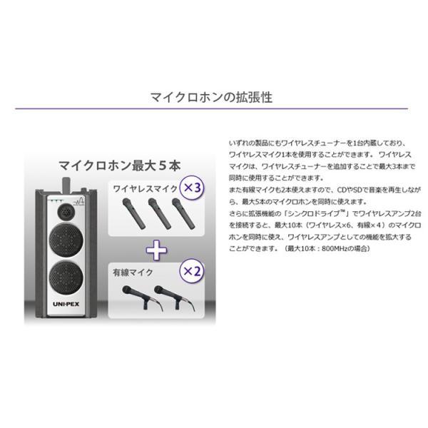 (ポイント10倍)ユニペックス WA-7 Aセット ダイバシティー防滴形ハイパワーワイヤレスアンプ CDプレーヤー(SD/USB)付ワイヤレスマイクセット WA-872CD WM-8400|sunward|07