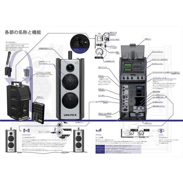(ポイント10倍)ユニペックス WA-7 Aセット ダイバシティー防滴形ハイパワーワイヤレスアンプ CDプレーヤー(SD/USB)付ワイヤレスマイクセット WA-872CD WM-8400|sunward|09