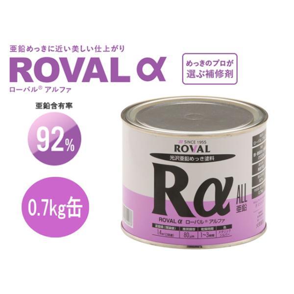 ローバル アルファ  0.7kg缶 RA-0.7KG
