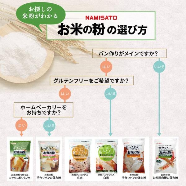 米粉 国産 グルテンフリー お米の粉 お料理自慢の薄力粉 450g×5袋 送料無料 無添加|super-foods-japan|13