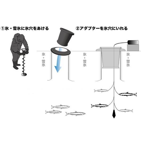 バリバス(公魚工房) VAAC-19 氷穴アダプター ブラック|superbush|02
