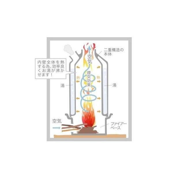 ケリーケトル ベースキャンプ 1.6L アルミ(コルクキャップ付き) ・即納|superbush|02