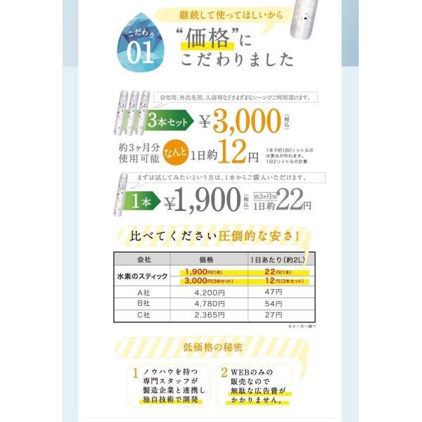 3本 話題の水素水 水素のスティック3本入180LX3本 1日12円 送料無料  水素水 水素水生成器 水素水  スティック|supplemarche|12