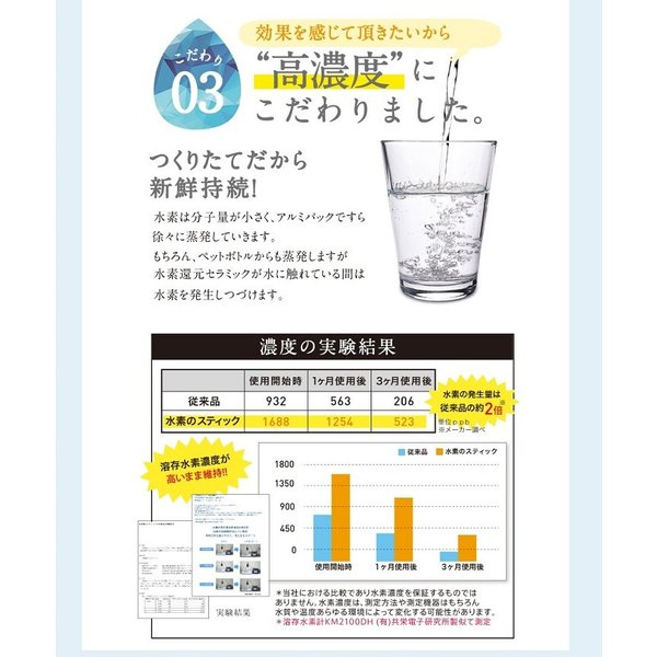 水素のスティック3本入 1日あたり12円 送料無料  水素水生成器  水素水 スティック アンチエイジング ダイエット ペットボトル 携帯|supplemarche|14