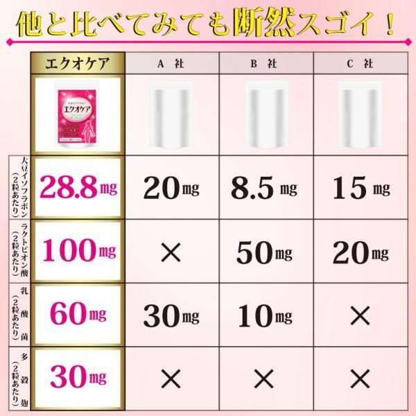 【3個セット】エクオケア サプリメント 大豆イソフラボン ラクトビオン酸 乳酸菌 麹 コラーゲン 40代・50代 女性 国産 サプリ 3袋 90日分|supplement-life|12