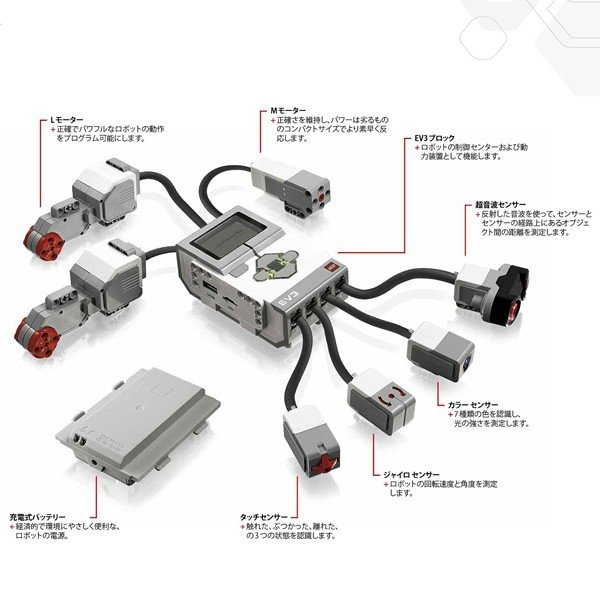 LEGO 教育版レゴ マインドストーム EV3 基本セット 45544 国内正規品|suzumori|04