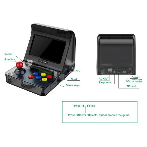 レトロ ゲームコンソール エミュレーター 3000ゲーム内蔵 MP3プレーヤー synergy2 12