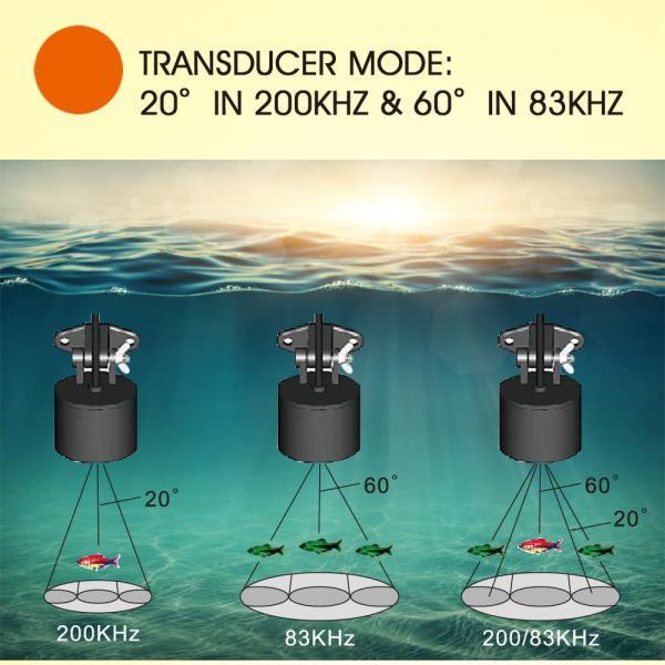 2.8インチ カラー液晶魚群探知機 デュアルソナー 100m深度|synergy2|05