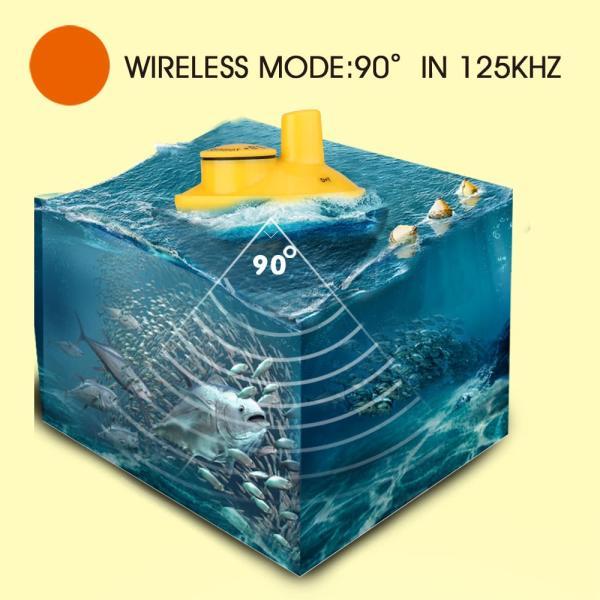 2.8インチ カラー液晶魚群探知機 デュアルソナー 100m深度|synergy2|06