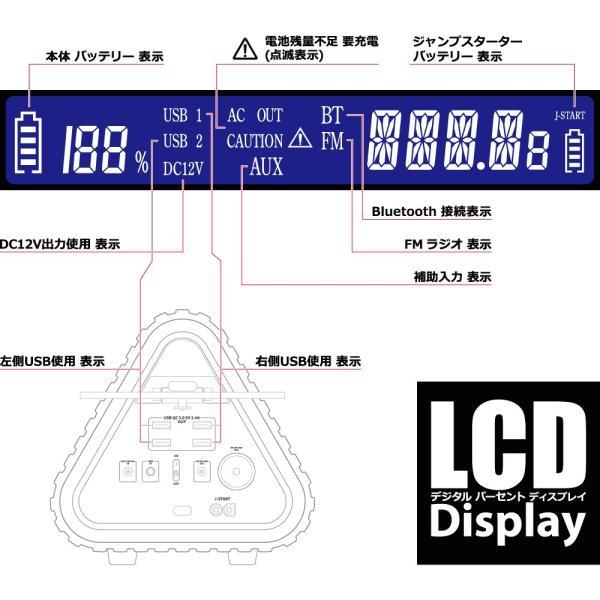 ポータブル電源 MIGHTY 大容量 車中泊 非常用電源 552Wh/153600mAh FMラジオ Bluetooth IP66 LEDライト 蓄電池 パナソニックリチウム電池|syride|11