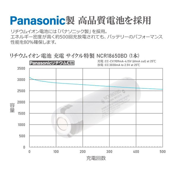 ポータブル電源 MIGHTY 大容量 車中泊 非常用電源 552Wh/153600mAh FMラジオ Bluetooth IP66 LEDライト 蓄電池 パナソニックリチウム電池|syride|03
