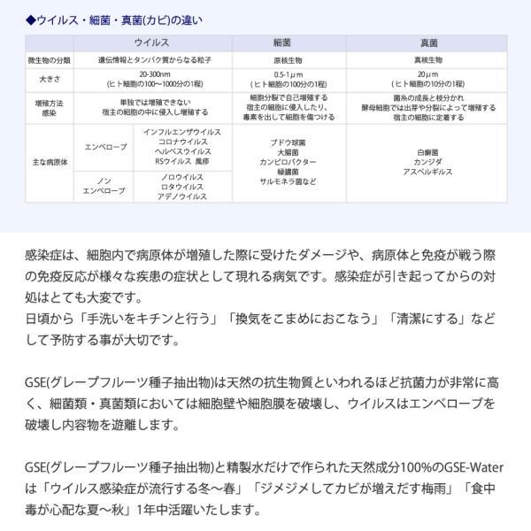 除菌・抗菌・抗ウイルススプレー GSE-Water 500ml (GSE-250) アルコール・化学物質不使用|systemsacom|09