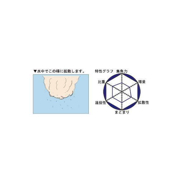 マルキュー 配合エサ グレベース ☆ポイント全額払い不可|t-port|02