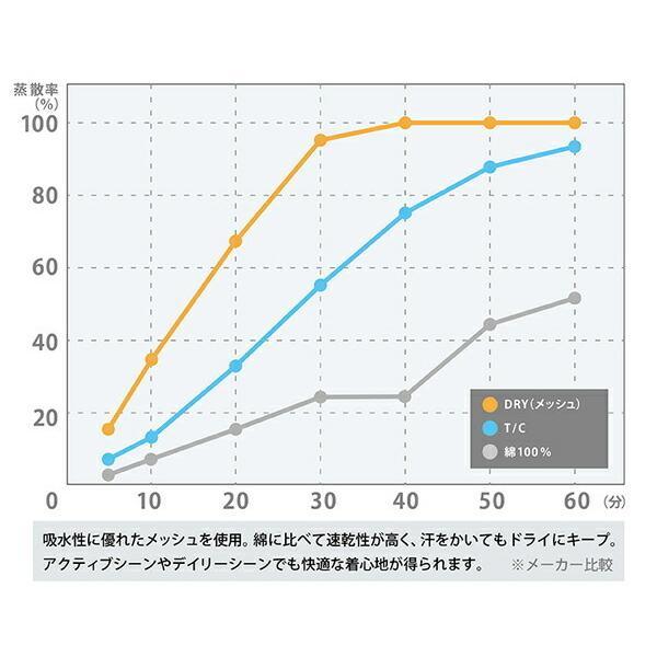 Tシャツ メンズ ドライ 速乾 無地 半袖 レディース グリマー(glimmer) 300-ACT 4.4オンス|t-shrtjp|08