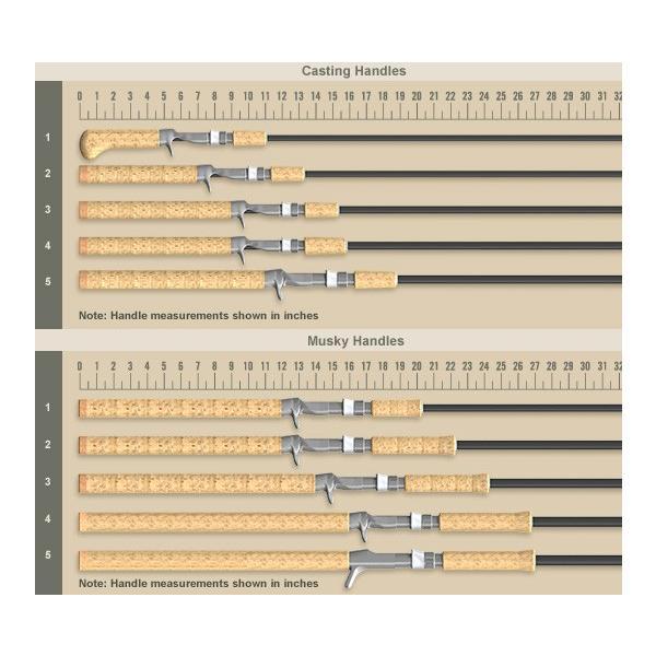 セントクロイ プレミア(PREMIER) PC66MM|tacklegarage-grow|02