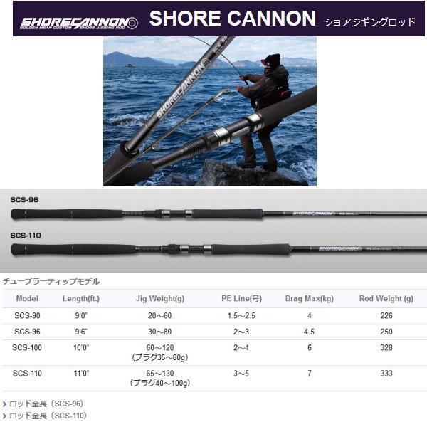 ゴールデンミー SHORE CANNON シャアキャノン SCS-100