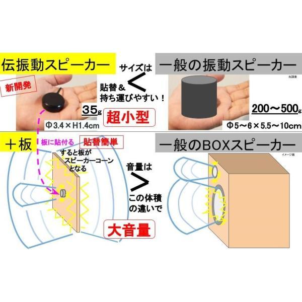 伝振動スピーカー&Bluetoothアンプ(電池仕様)  壁板や窓がスピーカーになる 貼替簡単×小型大音量|tafuon|02
