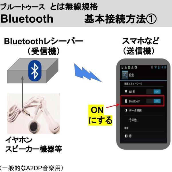 伝振動スピーカー&Bluetoothステレオアンプ(USBコネクタ電源仕様)  壁板や窓がスピーカーになる 貼替簡単×小型大音量|tafuon|20